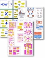 Numeracy Posters Set A: The Language of Maths - PDF